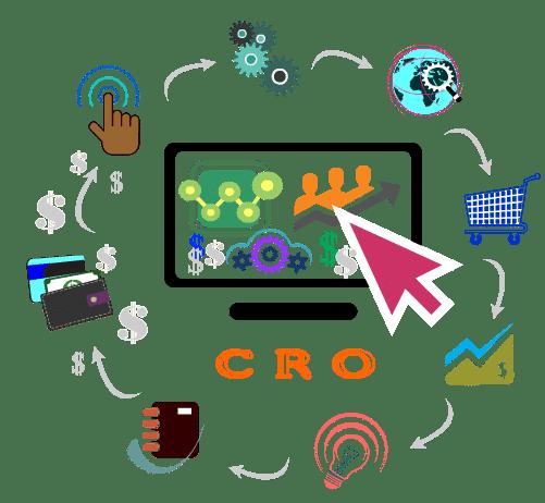 Augmenter taux de conversion site internet